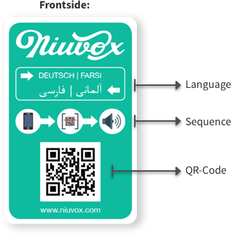 Niuvox - Explanation learning Cards - German Arabic - German Farsi
